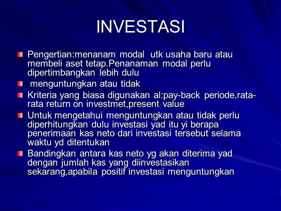 INVESTASI Pengertian:menanam modal utk usaha baru atau membeli aset tetap.Penanaman modal perlu dipertimbangkan lebih dulu menguntungkan atau tidak me