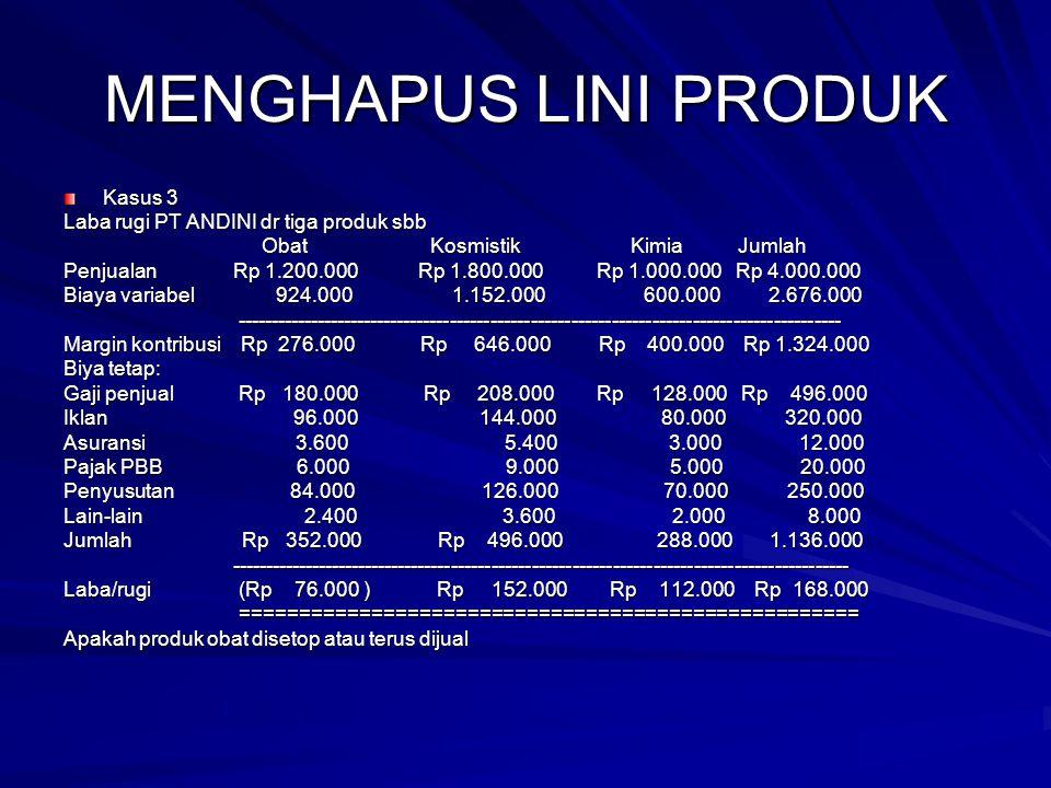 MENGHAPUS LINI PRODUK Kasus 3 Laba rugi PT ANDINI dr tiga produk sbb Obat Kosmistik Kimia Jumlah Obat Kosmistik Kimia Jumlah Penjualan Rp 1.200.000 Rp