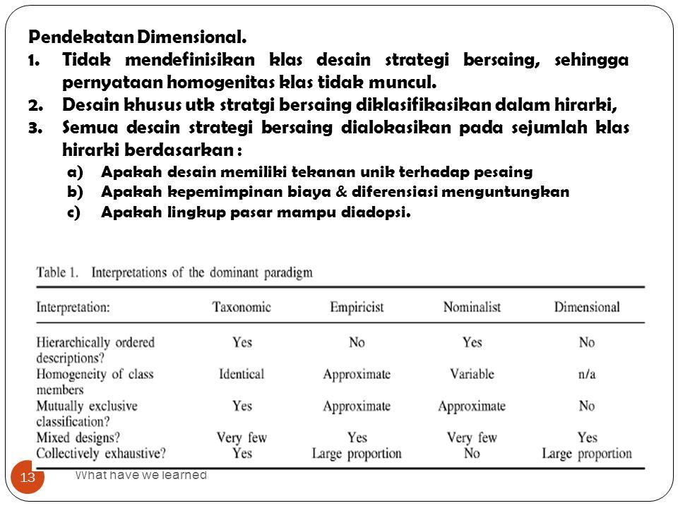What have we learned 13 Pendekatan Dimensional. 1.Tidak mendefinisikan klas desain strategi bersaing, sehingga pernyataan homogenitas klas tidak muncu