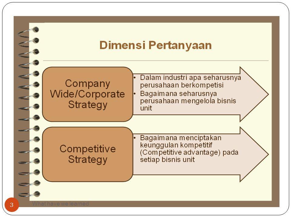 What have we learned 24 Studi 3 Kinerja strategi kompetitif Generik Teorema pusat paradigma dominan mengusulkan hubungan antara desain strategi kompetitif dan kinerja keuangan,yang diklasifikasikan diatas atau dibawah rata-rata.