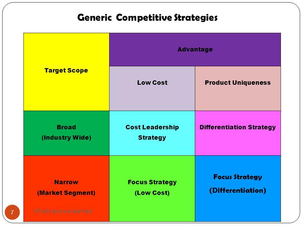 Strategi Diferensiasi Cirinya adalah perusahaan membangun persepsi pasar potensial terhadap produk/ jasa yg unggul agar tampak berbeda dibandingkan produk pesaing.