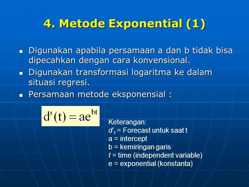 4. Metode Exponential (1)  Digunakan apabila persamaan a dan b tidak bisa dipecahkan dengan cara konvensional.  Digunakan transformasi logaritma ke