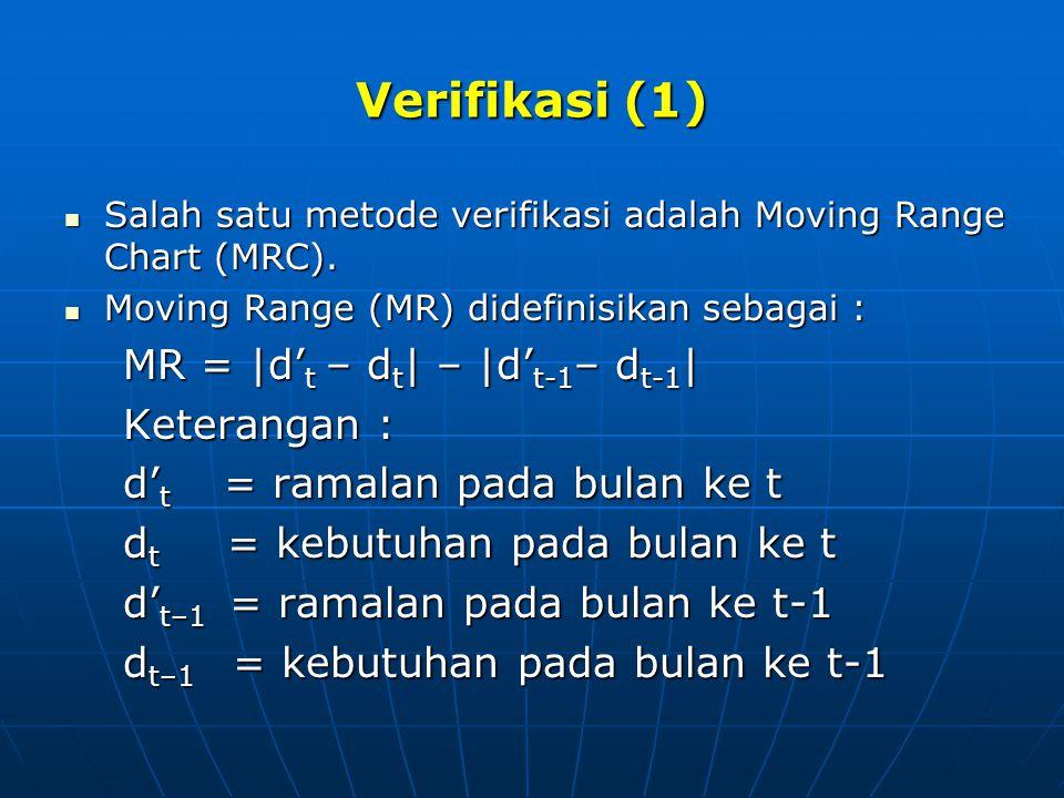 Verifikasi (1)  Salah satu metode verifikasi adalah Moving Range Chart (MRC).  Moving Range (MR) didefinisikan sebagai : MR = |d' t – d t | – |d' t-