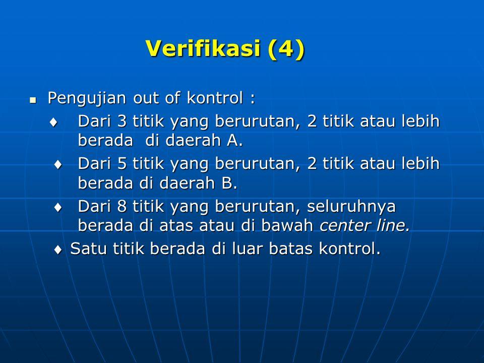 Verifikasi (4)  Pengujian out of kontrol :  Dari 3 titik yang berurutan, 2 titik atau lebih berada di daerah A.  Dari 5 titik yang berurutan, 2 tit