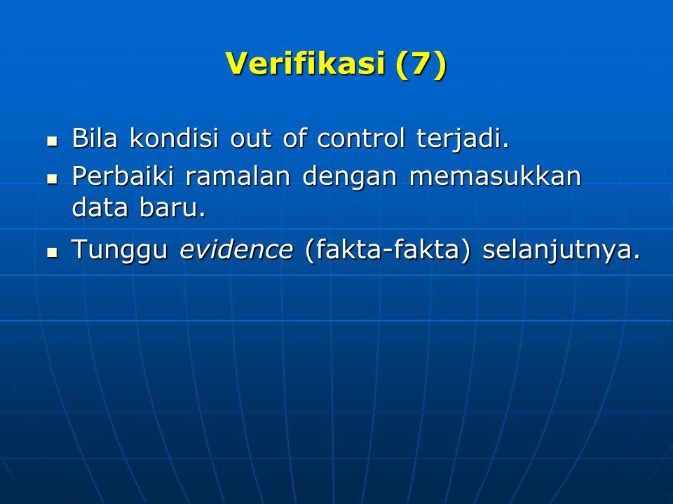 Verifikasi (7)  Bila kondisi out of control terjadi.  Perbaiki ramalan dengan memasukkan data baru.  Tunggu evidence (fakta-fakta) selanjutnya.