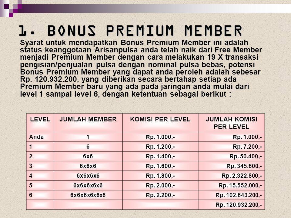 1. BONUS PREMIUM MEMBER Syarat untuk mendapatkan Bonus Premium Member ini adalah status keanggotaan Arisanpulsa anda telah naik dari Free Member menja
