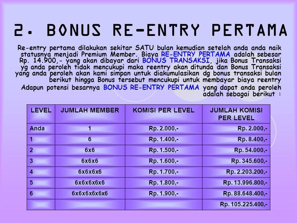 2. BONUS RE-ENTRY PERTAMA Re-entry pertama dilakukan sekitar SATU bulan kemudian setelah anda anda naik statusnya menjadi Premium Member. Biaya RE-ENT