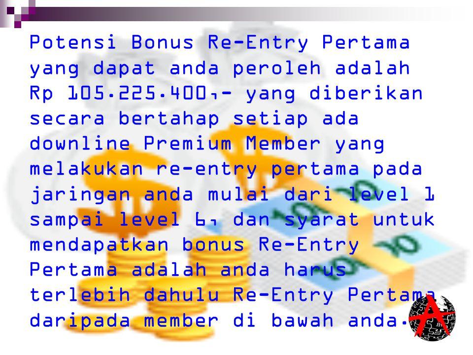 Potensi Bonus Re-Entry Pertama yang dapat anda peroleh adalah Rp 105.225.400,- yang diberikan secara bertahap setiap ada downline Premium Member yang