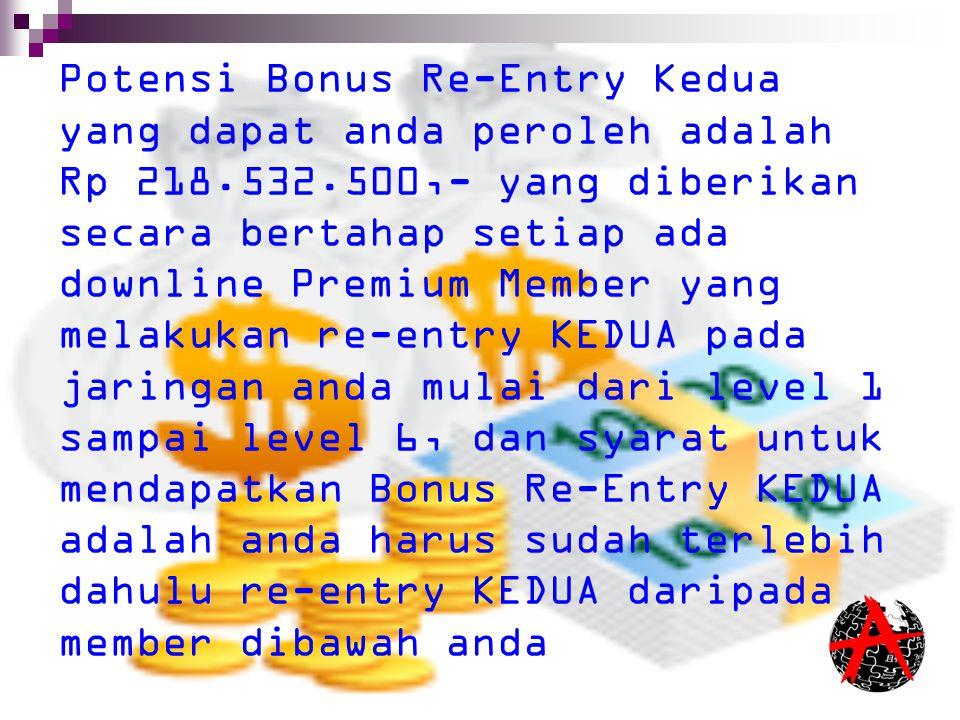 Potensi Bonus Re-Entry Kedua yang dapat anda peroleh adalah Rp 218.532.500,- yang diberikan secara bertahap setiap ada downline Premium Member yang me
