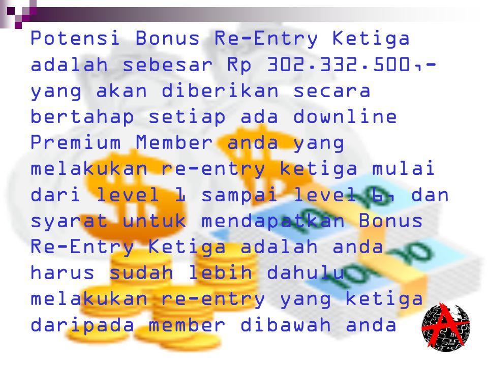 Potensi Bonus Re-Entry Ketiga adalah sebesar Rp 302.332.500,- yang akan diberikan secara bertahap setiap ada downline Premium Member anda yang melakuk