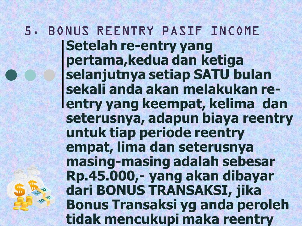 5. BONUS REENTRY PASIF INCOME Setelah re-entry yang pertama,kedua dan ketiga selanjutnya setiap SATU bulan sekali anda akan melakukan re- entry yang k
