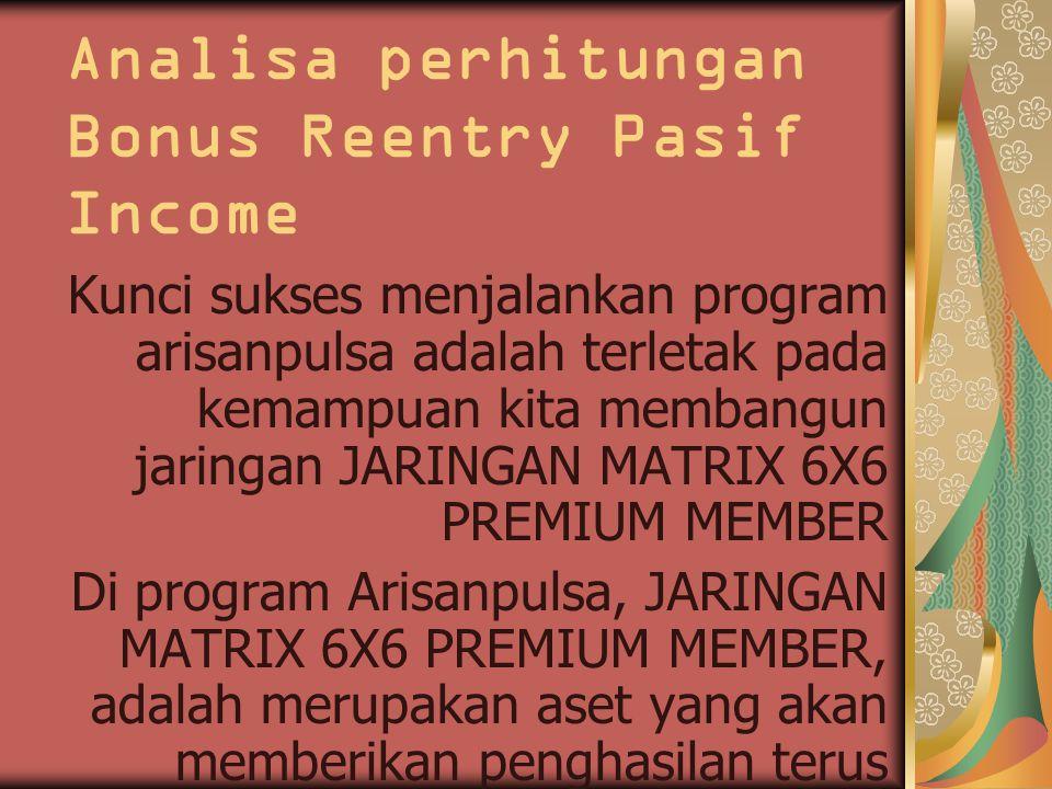 Analisa perhitungan Bonus Reentry Pasif Income Kunci sukses menjalankan program arisanpulsa adalah terletak pada kemampuan kita membangun jaringan JARINGAN MATRIX 6X6 PREMIUM MEMBER Di program Arisanpulsa, JARINGAN MATRIX 6X6 PREMIUM MEMBER, adalah merupakan aset yang akan memberikan penghasilan terus menerus melalui program reentry setiap bulannya sehingga diharapkan dapat menjadi penghasilan PASIF INCOME