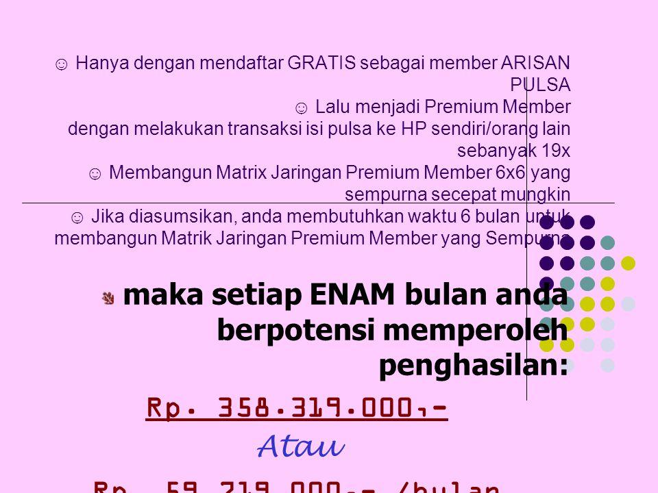 ☺ Hanya dengan mendaftar GRATIS sebagai member ARISAN PULSA ☺ Lalu menjadi Premium Member dengan melakukan transaksi isi pulsa ke HP sendiri/orang lai
