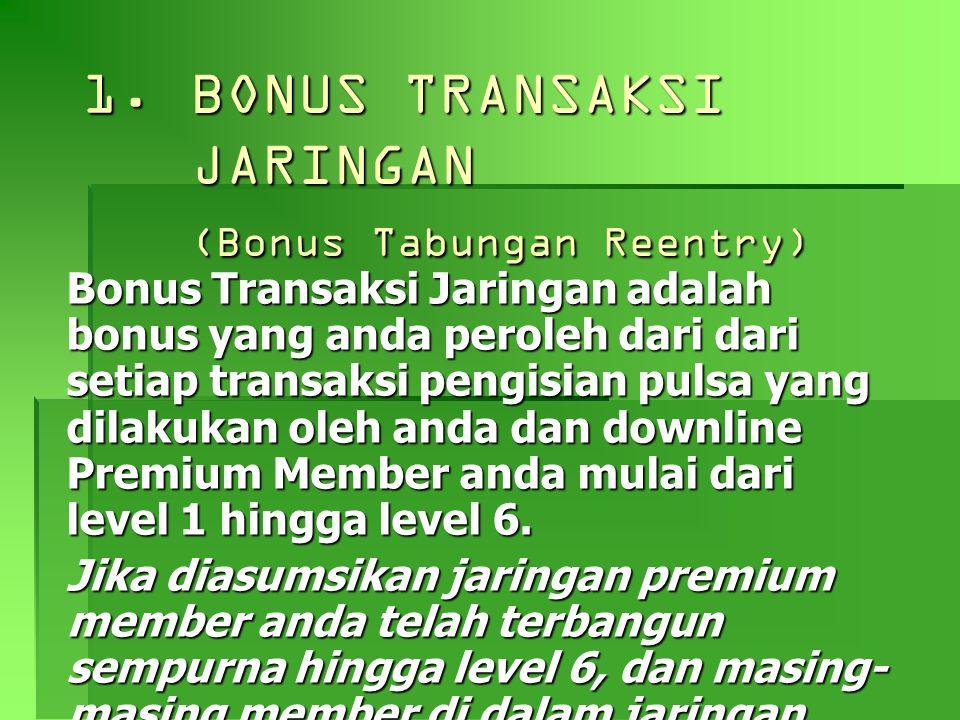 1.BONUS TRANSAKSI JARINGAN (Bonus Tabungan Reentry) Bonus Transaksi Jaringan adalah bonus yang anda peroleh dari dari setiap transaksi pengisian pulsa yang dilakukan oleh anda dan downline Premium Member anda mulai dari level 1 hingga level 6.