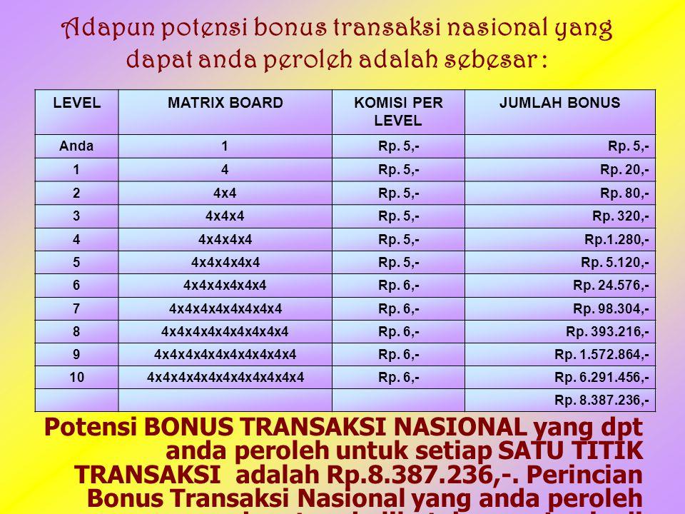 Adapun potensi bonus transaksi nasional yang dapat anda peroleh adalah sebesar : Potensi BONUS TRANSAKSI NASIONAL yang dpt anda peroleh untuk setiap SATU TITIK TRANSAKSI adalah Rp.8.387.236,-.