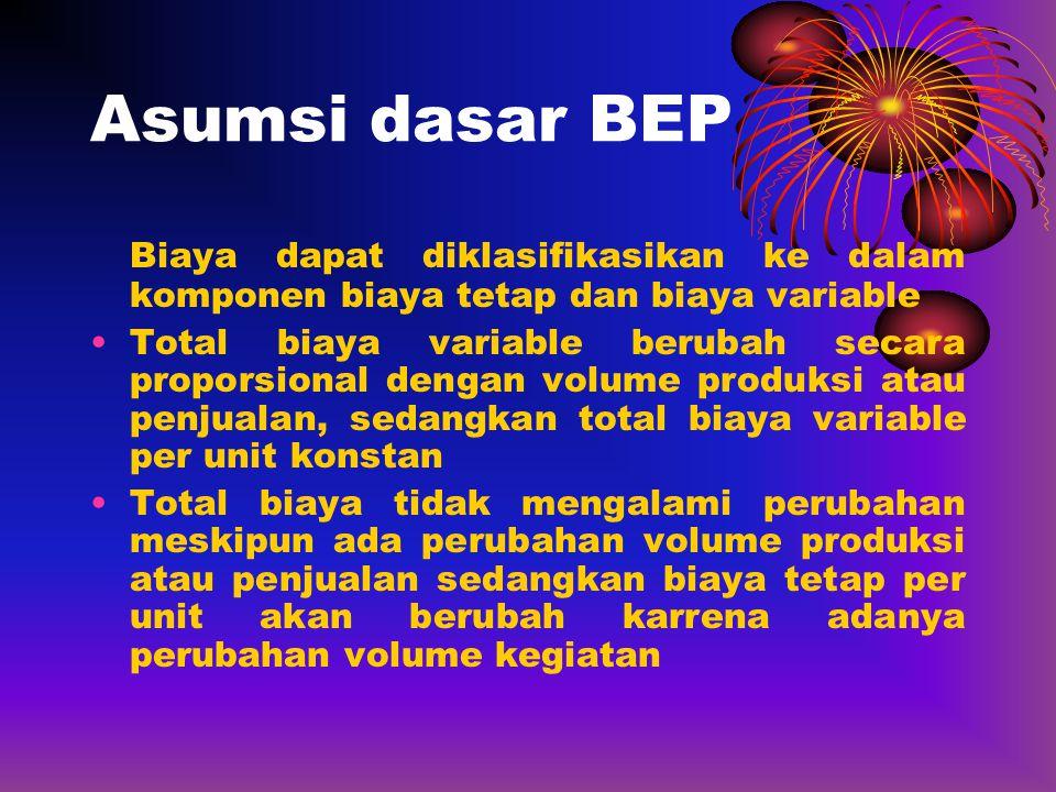 Asumsi dasar BEP Biaya dapat diklasifikasikan ke dalam komponen biaya tetap dan biaya variable •Total biaya variable berubah secara proporsional denga