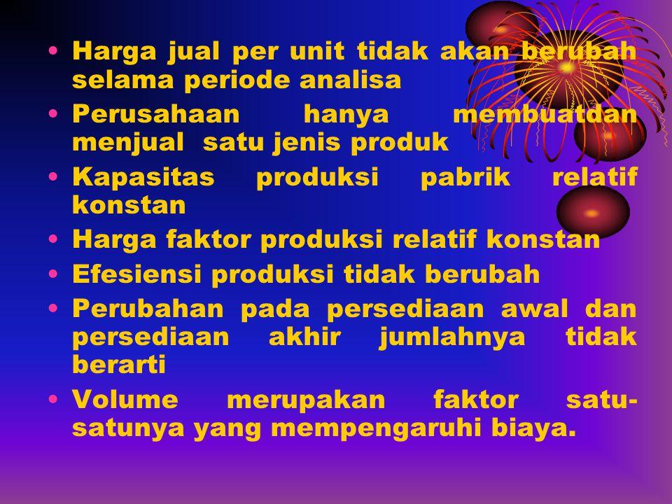 •Harga jual per unit tidak akan berubah selama periode analisa •Perusahaan hanya membuatdan menjual satu jenis produk •Kapasitas produksi pabrik relat