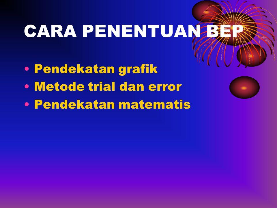 CARA PENENTUAN BEP •Pendekatan grafik •Metode trial dan error •Pendekatan matematis