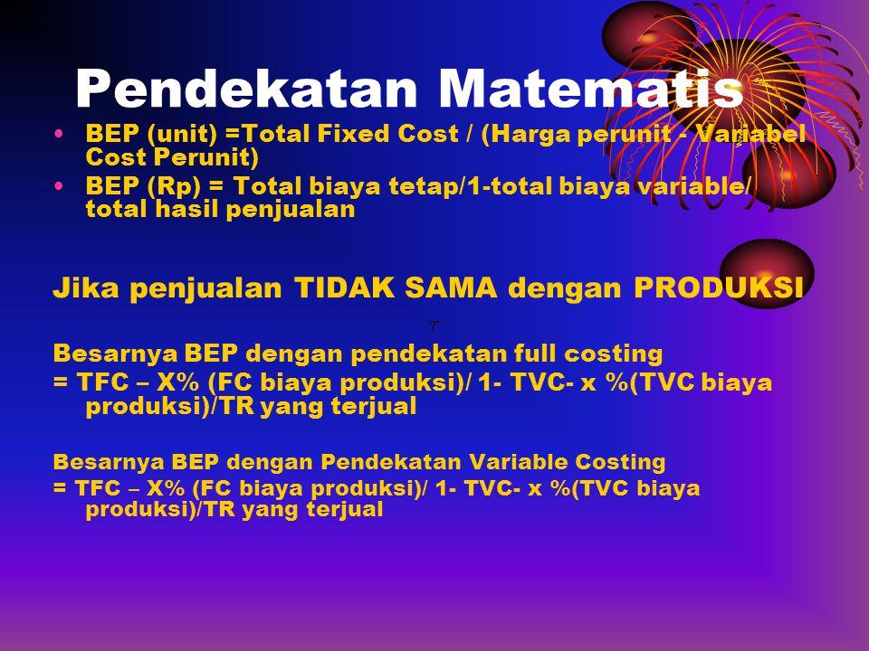 Pendekatan Matematis •BEP (unit) =Total Fixed Cost / (Harga perunit - Variabel Cost Perunit) •BEP (Rp) = Total biaya tetap/1-total biaya variable/ tot
