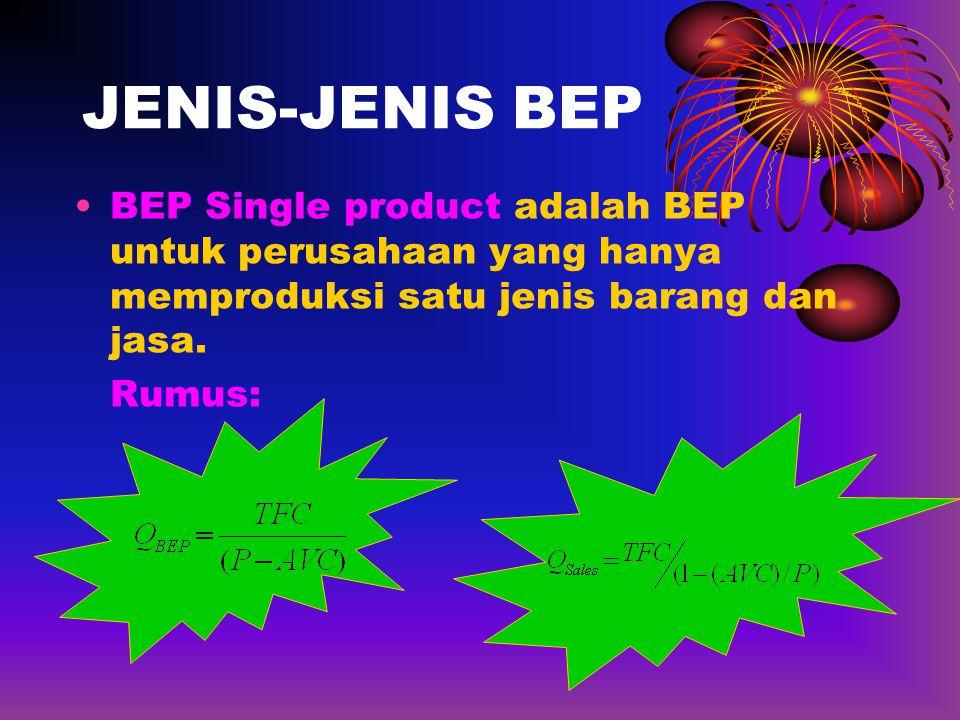 JENIS-JENIS BEP •BEP Single product adalah BEP untuk perusahaan yang hanya memproduksi satu jenis barang dan jasa. Rumus: