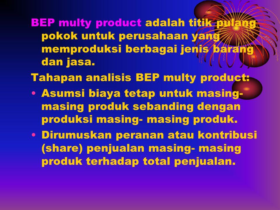 BEP multy product adalah titik pulang pokok untuk perusahaan yang memproduksi berbagai jenis barang dan jasa. Tahapan analisis BEP multy product: •Asu