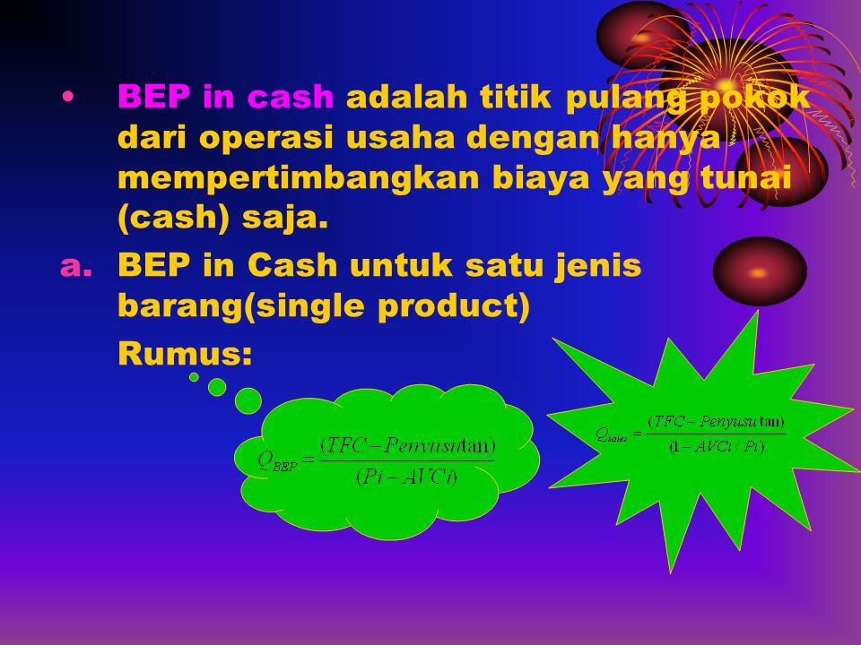 •BEP in cash adalah titik pulang pokok dari operasi usaha dengan hanya mempertimbangkan biaya yang tunai (cash) saja. a.BEP in Cash untuk satu jenis b