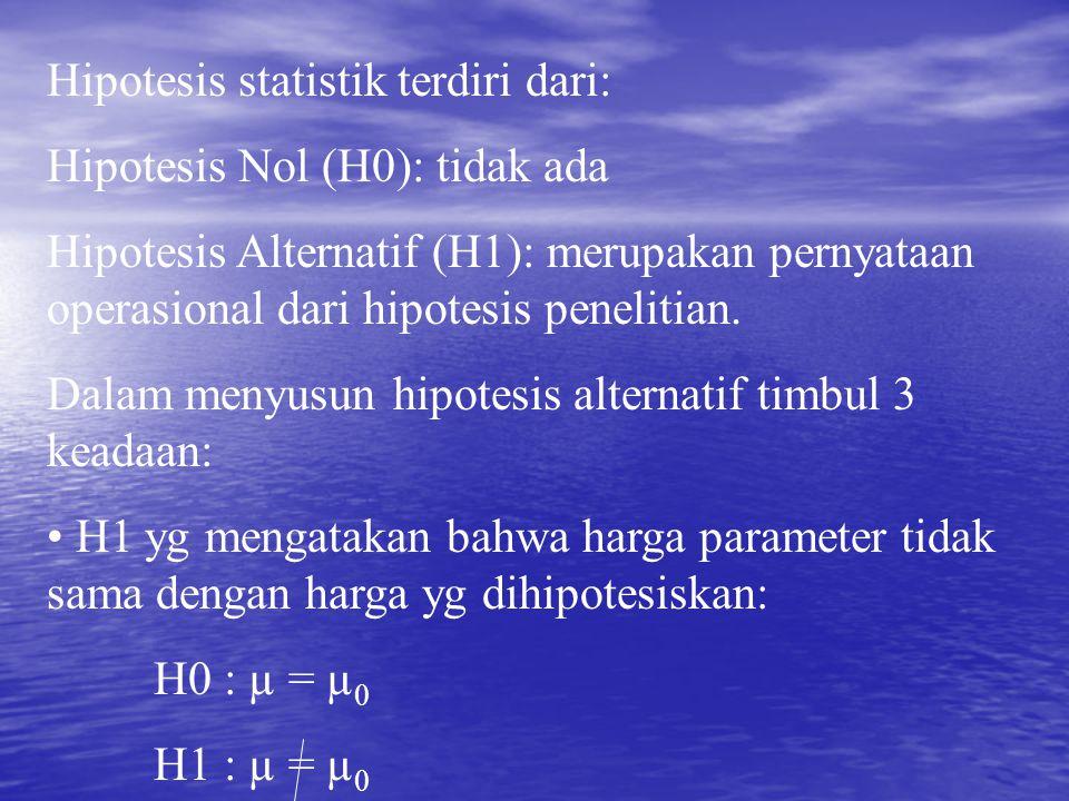 Hipotesis statistik terdiri dari: Hipotesis Nol (H0): tidak ada Hipotesis Alternatif (H1): merupakan pernyataan operasional dari hipotesis penelitian.