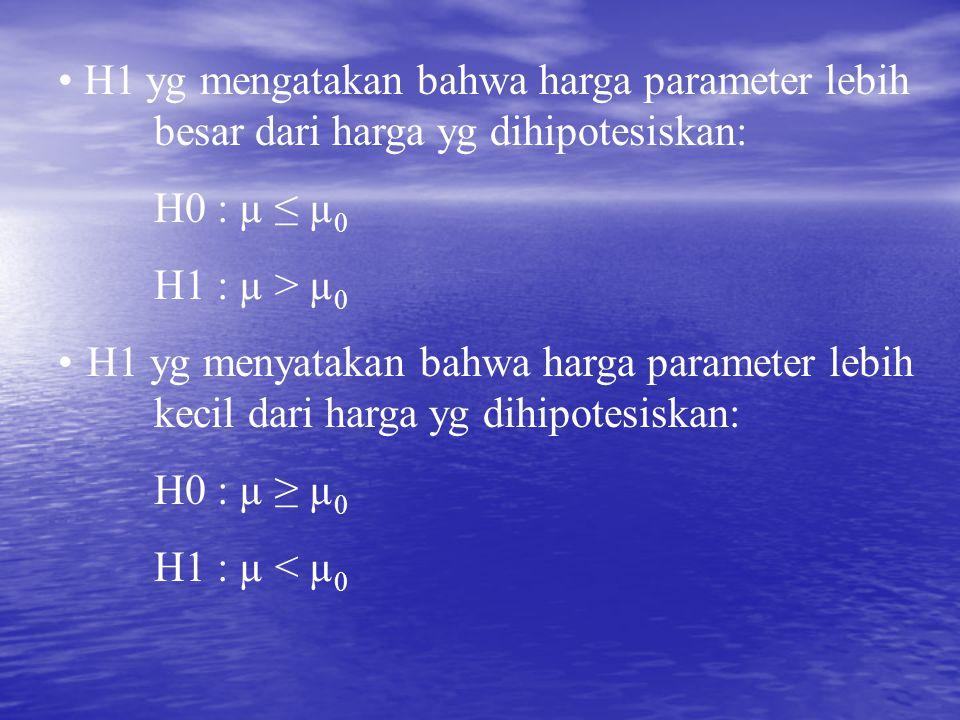 • H1 yg mengatakan bahwa harga parameter lebih besar dari harga yg dihipotesiskan: H0 : µ ≤ µ 0 H1 : µ > µ 0 • H1 yg menyatakan bahwa harga parameter