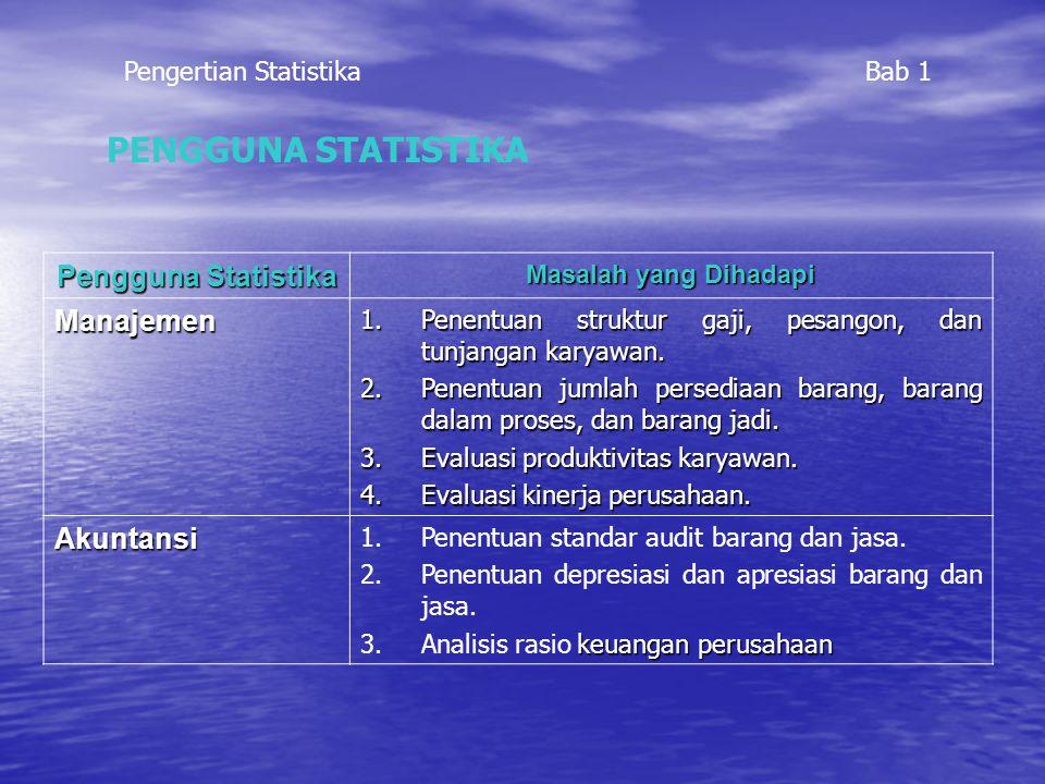 PENGGUNA STATISTIKA Pengguna Statistika Masalah yang Dihadapi Manajemen 1.Penentuan struktur gaji, pesangon, dan tunjangan karyawan. 2.Penentuan jumla