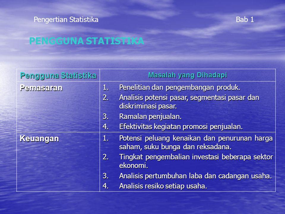 PENGGUNA STATISTIKA Pengguna Statistika Masalah yang Dihadapi Pemasaran 1.Penelitian dan pengembangan produk. 2.Analisis potensi pasar, segmentasi pas