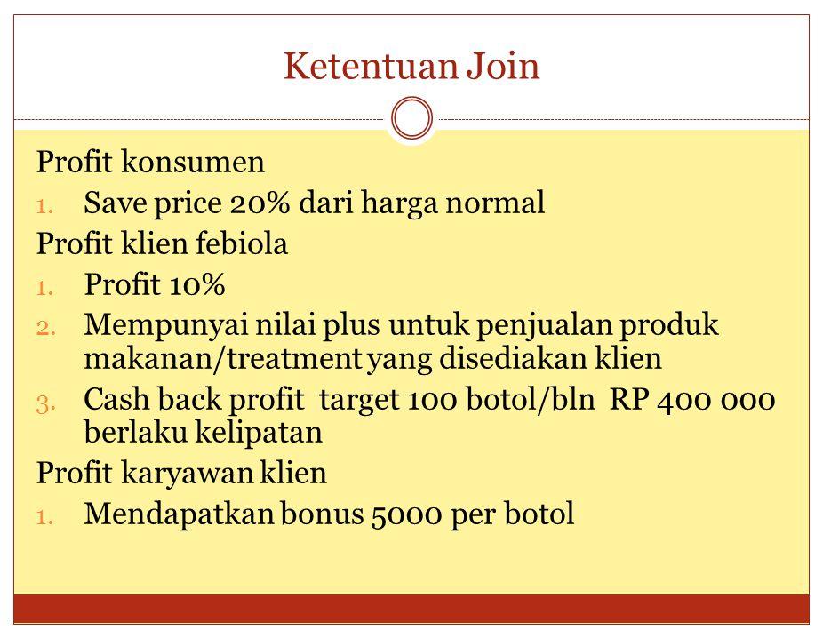 Ketentuan Join Profit konsumen 1. Save price 20% dari harga normal Profit klien febiola 1. Profit 10% 2. Mempunyai nilai plus untuk penjualan produk m