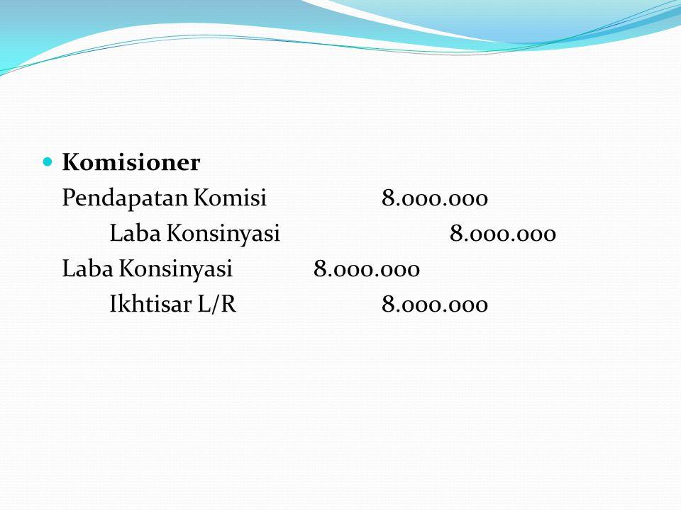  Komisioner Pendapatan Komisi8.000.000 Laba Konsinyasi8.000.000 Ikhtisar L/R8.000.000