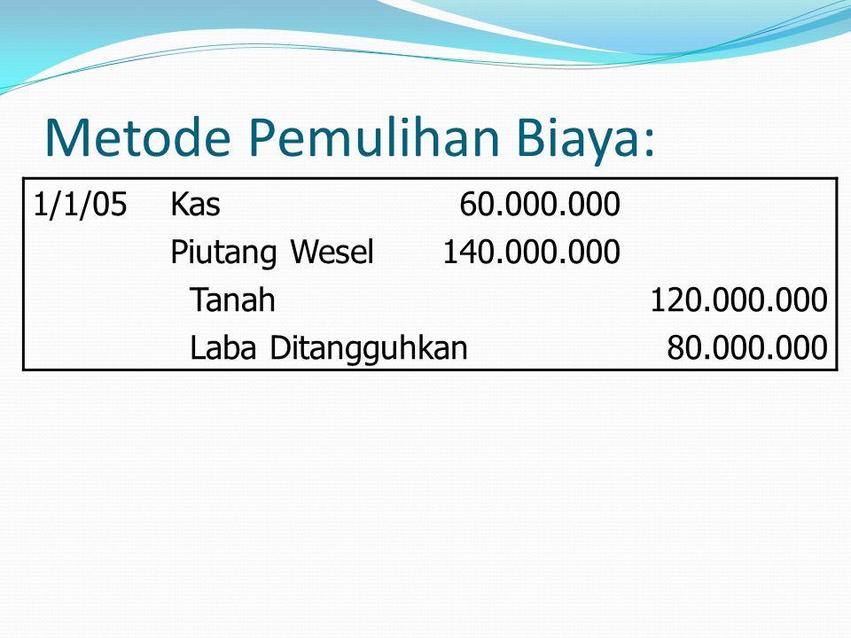 Metode Pemulihan Biaya: 1/1/05Kas Piutang Wesel 60.000.000 140.000.000 Tanah Laba Ditangguhkan 120.000.000 80.000.000