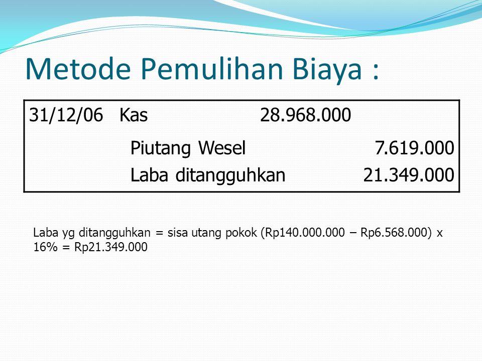 Metode Pemulihan Biaya : 31/12/06Kas28.968.000 Piutang Wesel Laba ditangguhkan 7.619.000 21.349.000 Laba yg ditangguhkan = sisa utang pokok (Rp140.000