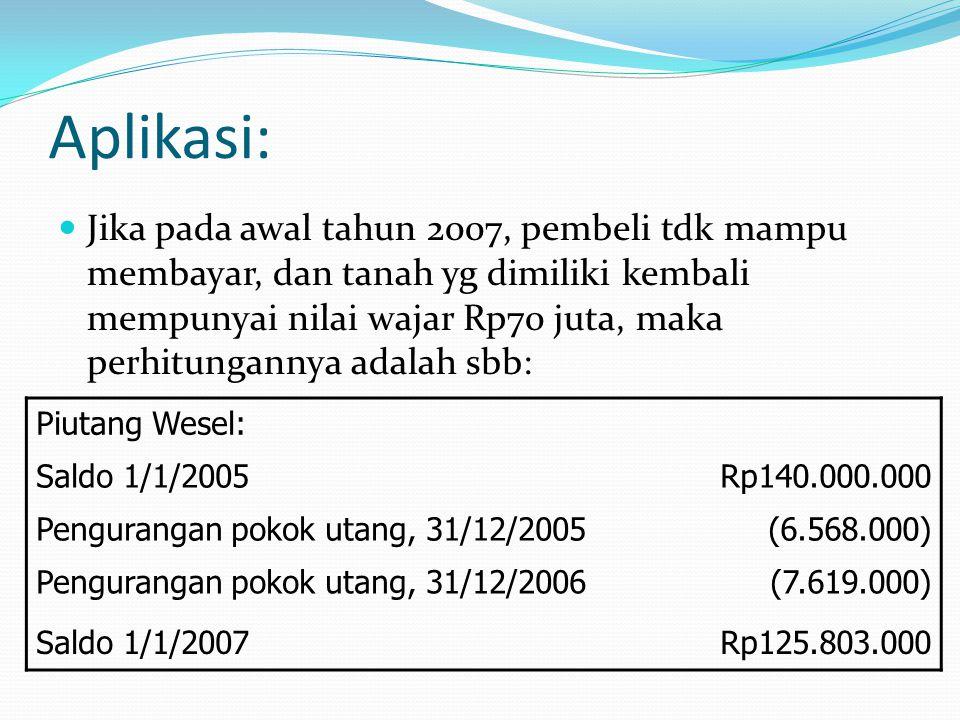 Aplikasi:  Jika pada awal tahun 2007, pembeli tdk mampu membayar, dan tanah yg dimiliki kembali mempunyai nilai wajar Rp70 juta, maka perhitungannya