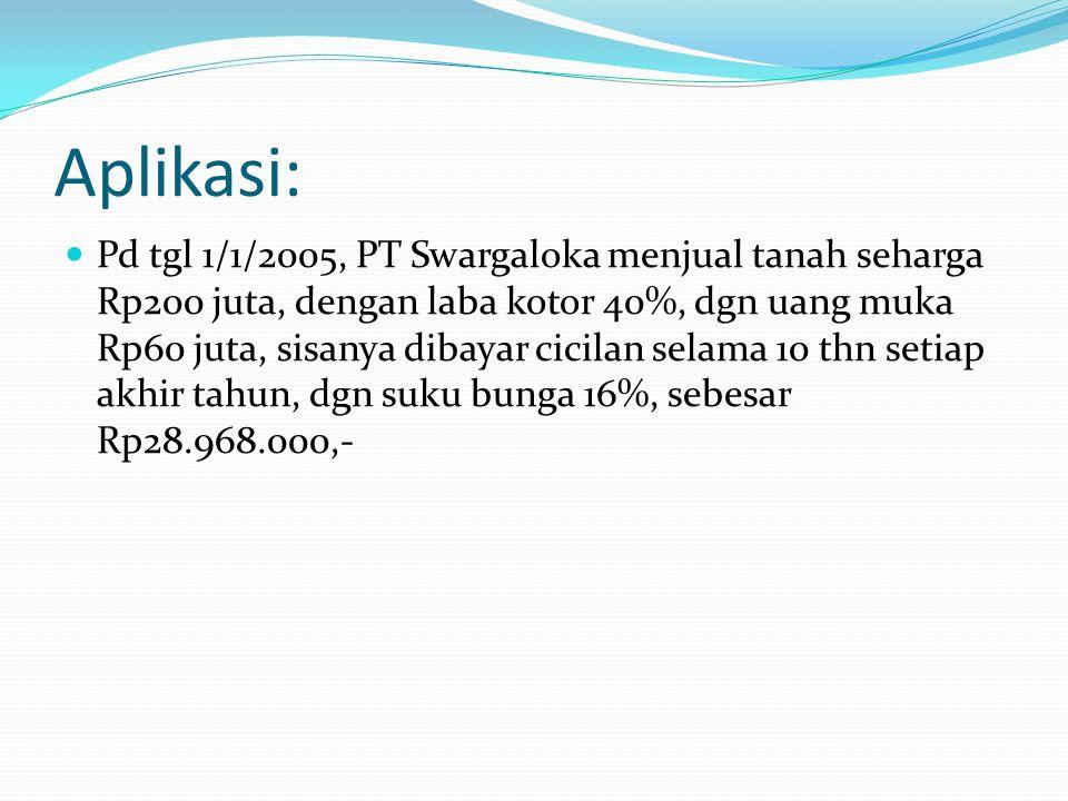 Aplikasi:  Pd tgl 1/1/2005, PT Swargaloka menjual tanah seharga Rp200 juta, dengan laba kotor 40%, dgn uang muka Rp60 juta, sisanya dibayar cicilan s
