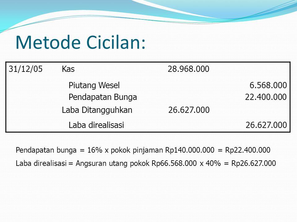 Metode Cicilan: 31/12/06Kas28.968.000 Piutang Wesel Pendapatan Bunga 7619.000 21.349.000 Laba Ditangguhkan3.048.000 Laba direalisasi3.048.000 Pendapatan bunga = sisa pokok utang Rp133.432.000 x 16% = Rp21.349.000 Laba direalisasi = Angsuran utang pokok Rp7.619.000 x 40% = Rp3.048.000