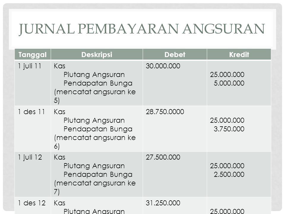 JURNAL PEMBAYARAN ANGSURAN TanggalDeskripsiDebetKredit 1 juli 11Kas Piutang Angsuran Pendapatan Bunga (mencatat angsuran ke 5) 30.000.000 25.000.000 5.000.000 1 des 11Kas Piutang Angsuran Pendapatan Bunga (mencatat angsuran ke 6) 28.750.0000 25.000.000 3.750.000 1 juli 12Kas Piutang Angsuran Pendapatan Bunga (mencatat angsuran ke 7) 27.500.000 25.000.000 2.500.000 1 des 12Kas Piutang Angsuran Pendapatan Bunga (mencatat angsuran ke 8) 31.250.000 25.000.000 1.250.000