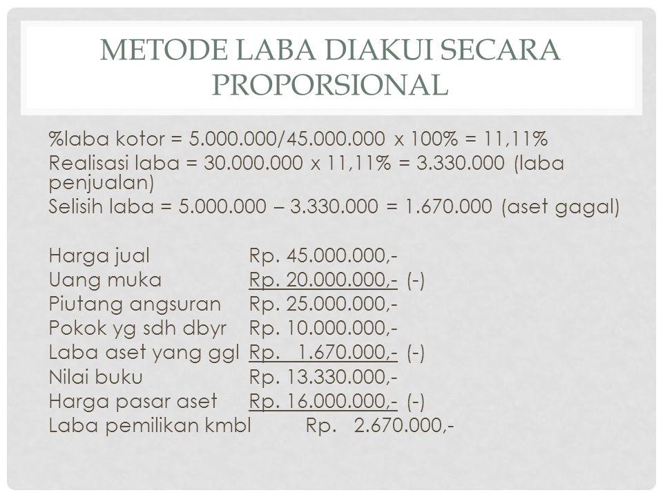 METODE LABA DIAKUI SECARA PROPORSIONAL %laba kotor = 5.000.000/45.000.000 x 100% = 11,11% Realisasi laba = 30.000.000 x 11,11% = 3.330.000 (laba penju