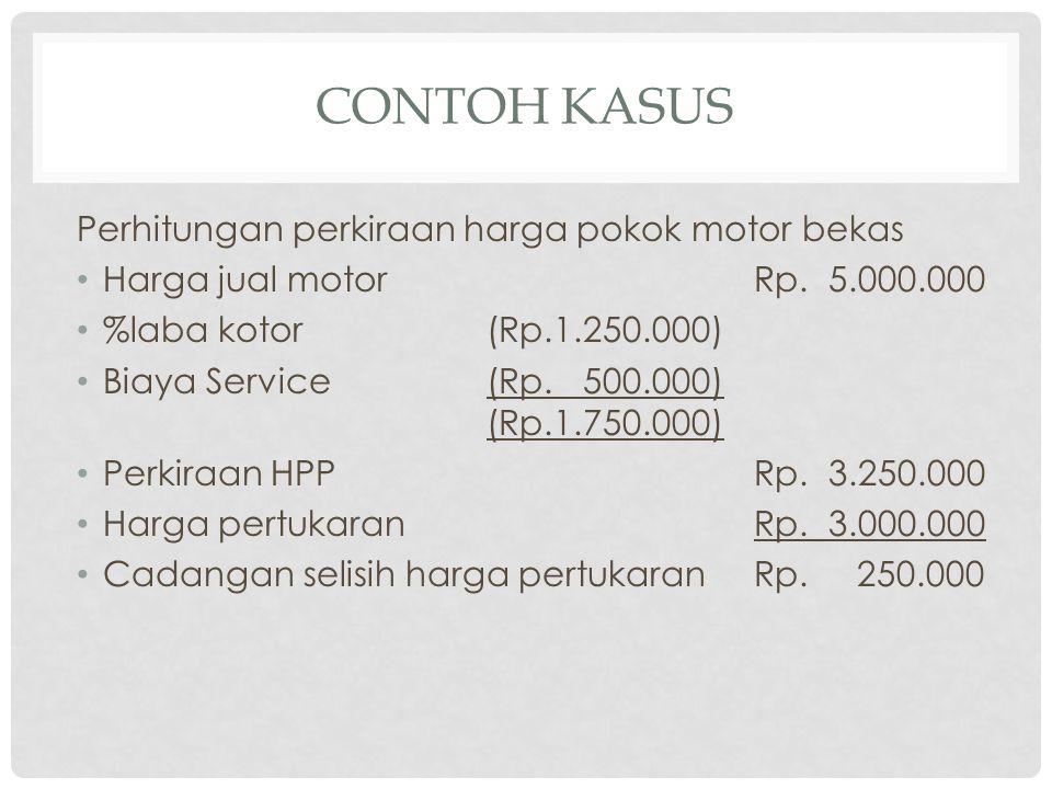 CONTOH KASUS Perhitungan perkiraan harga pokok motor bekas • Harga jual motorRp. 5.000.000 • %laba kotor(Rp.1.250.000) • Biaya Service(Rp. 500.000) (R