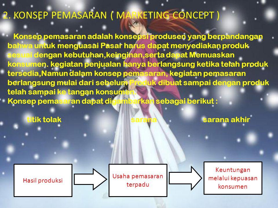 2. KONSEP PEMASARAN ( MARKETING CONCEPT ) Konsep pemasaran adalah konsepsi produsen yang berpandangan bahwa untuk menguasai Pasar harus dapat menyedia
