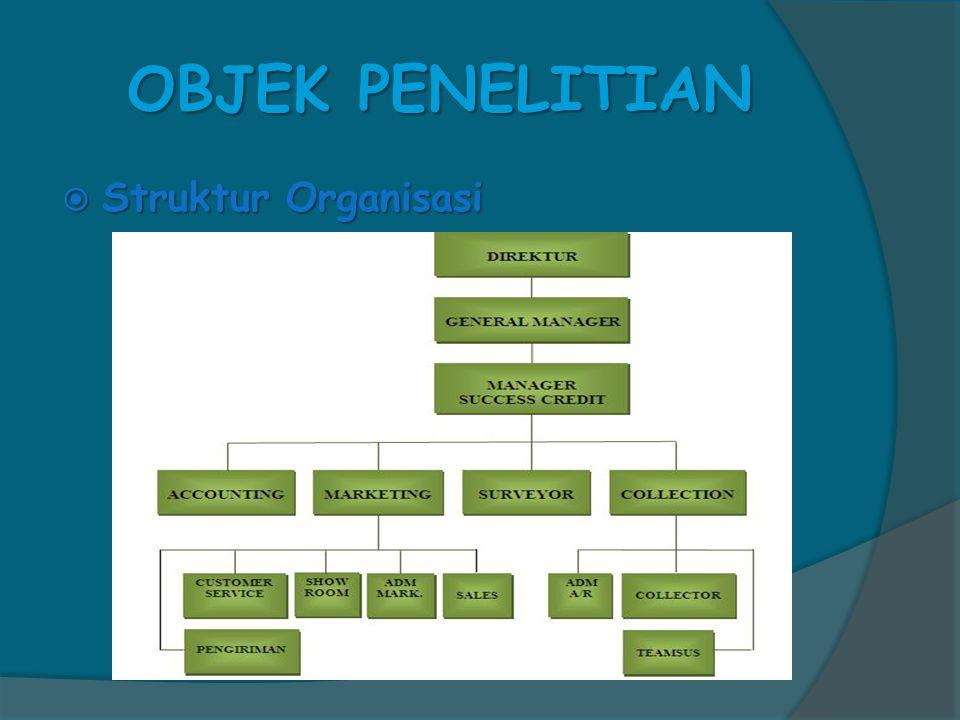 OBJEK PENELITIAN  Struktur Organisasi