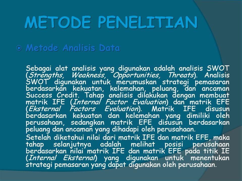 METODE PENELITIAN  Metode Analisis Data Sebagai alat analisis yang digunakan adalah analisis SWOT (Strengths, Weakness, Opportunities, Threats).