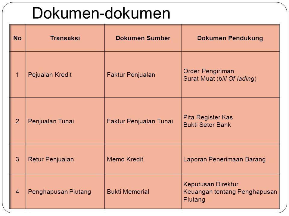 Dokumen-dokumen