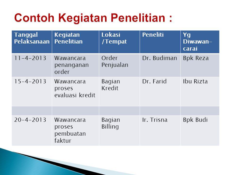 Tanggal Pelaksanaan Kegiatan Penelitian Lokasi /Tempat PenelitiYg Diwawan- carai 11-4-2013Wawancara penanganan order Order Penjualan Dr. BudimanBpk Re