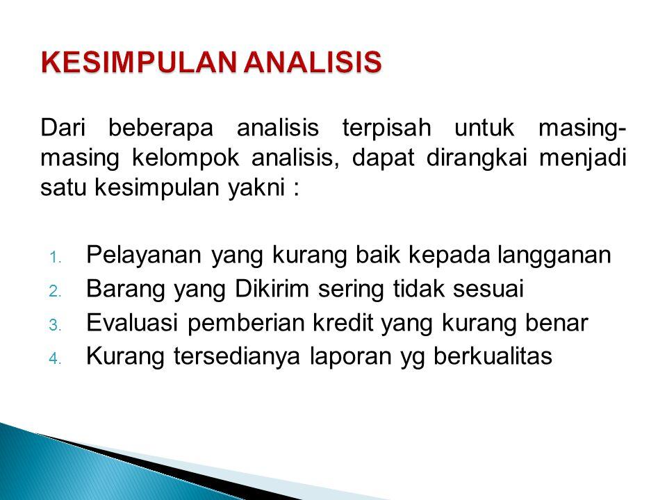 Dari beberapa analisis terpisah untuk masing- masing kelompok analisis, dapat dirangkai menjadi satu kesimpulan yakni : 1. Pelayanan yang kurang baik