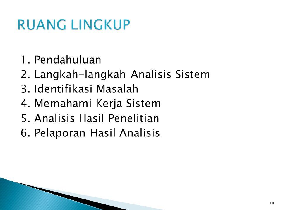 1. Pendahuluan 2. Langkah-langkah Analisis Sistem 3. Identifikasi Masalah 4. Memahami Kerja Sistem 5. Analisis Hasil Penelitian 6. Pelaporan Hasil Ana