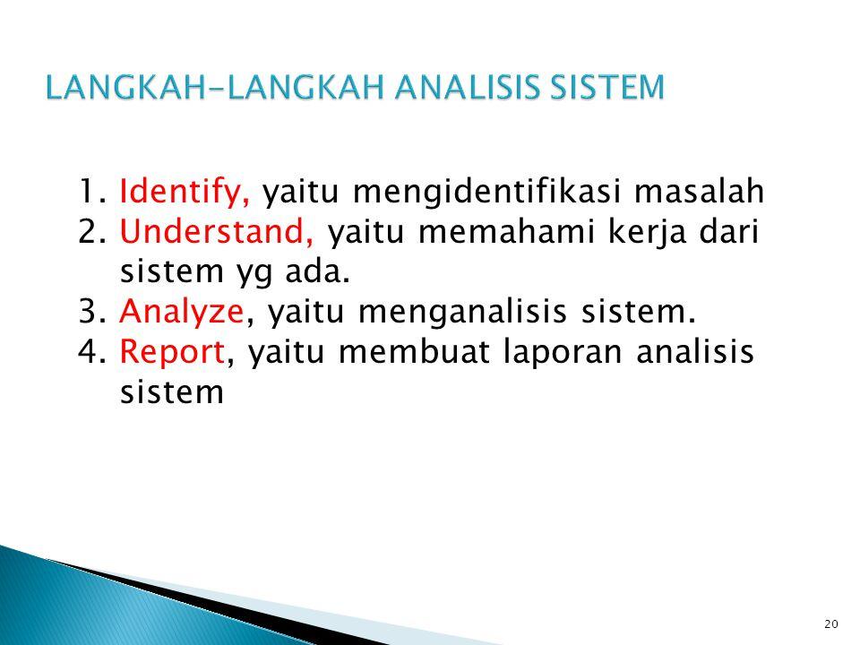 1. Identify, yaitu mengidentifikasi masalah 2. Understand, yaitu memahami kerja dari sistem yg ada. 3. Analyze, yaitu menganalisis sistem. 4. Report,
