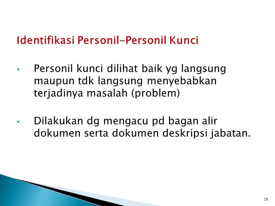 Identifikasi Personil-Personil Kunci  Personil kunci dilihat baik yg langsung maupun tdk langsung menyebabkan terjadinya masalah (problem)  Dilakuka