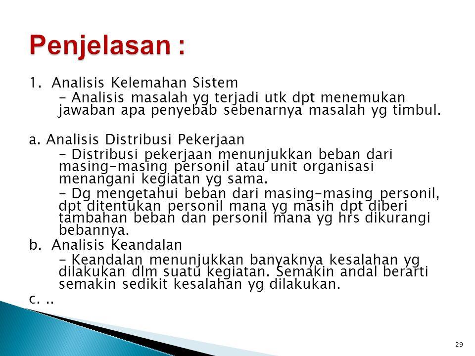 c.Analisis Dokumen - Utk mengetahui dan menganalisis dokumen yg digunakan dlm sistem yg lama.